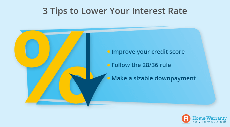How_to_Get_a_Lower_Interest_Rate_on_Your_Mortgage