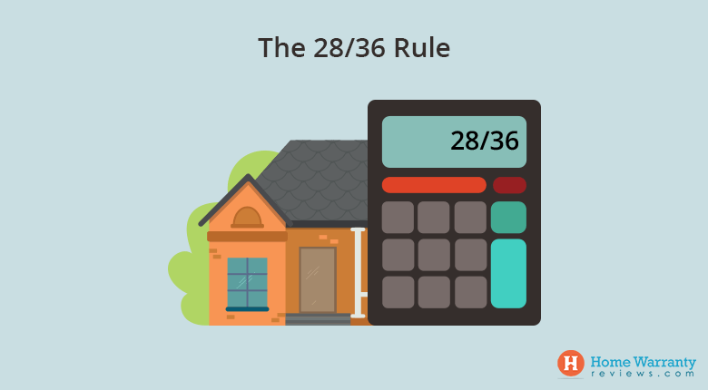 What_is_the_28_36_Rule_of_House_Affordability
