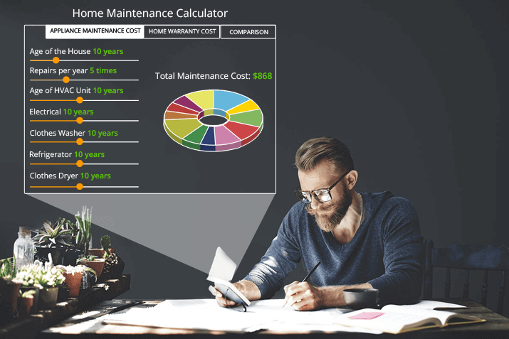 Home Maintenance Calculator