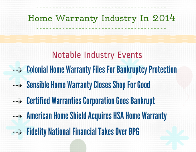 Home Warranty Industry In 2014