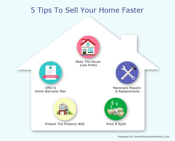 5 Easy Tips To Sell Your Home Faster Tips For Selling Your Home on staging your home, selling a home, buying your home, unique ways to stage your home,