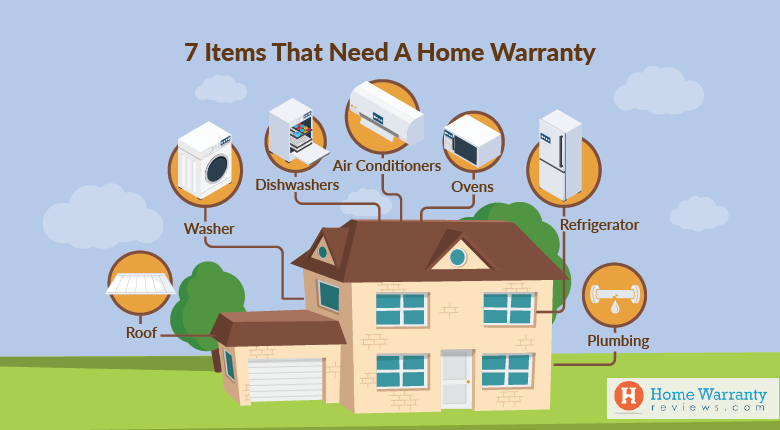 7 Items That Need A Home Warranty