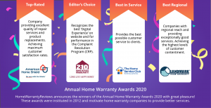 Home Warranty Awards 2020