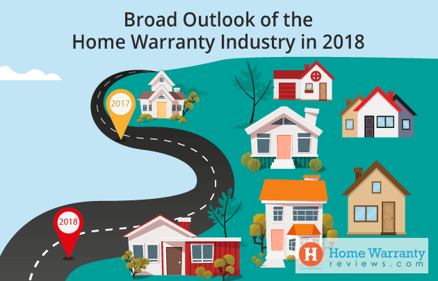 Broad Outlook of the Home Warranty Industry in 2018