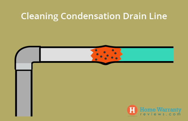 Cleaning Condensation Drain Line