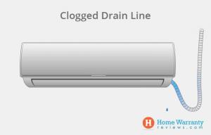 Clogged Drain Line