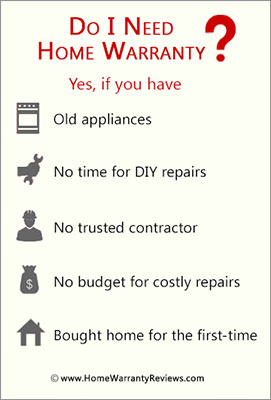 Do I need Home Warranty?
