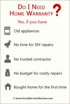 Do I need Home Warranty?