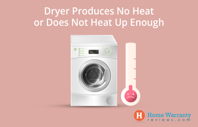 Dryer Produces No Heat or Does Not Heat Up Enough