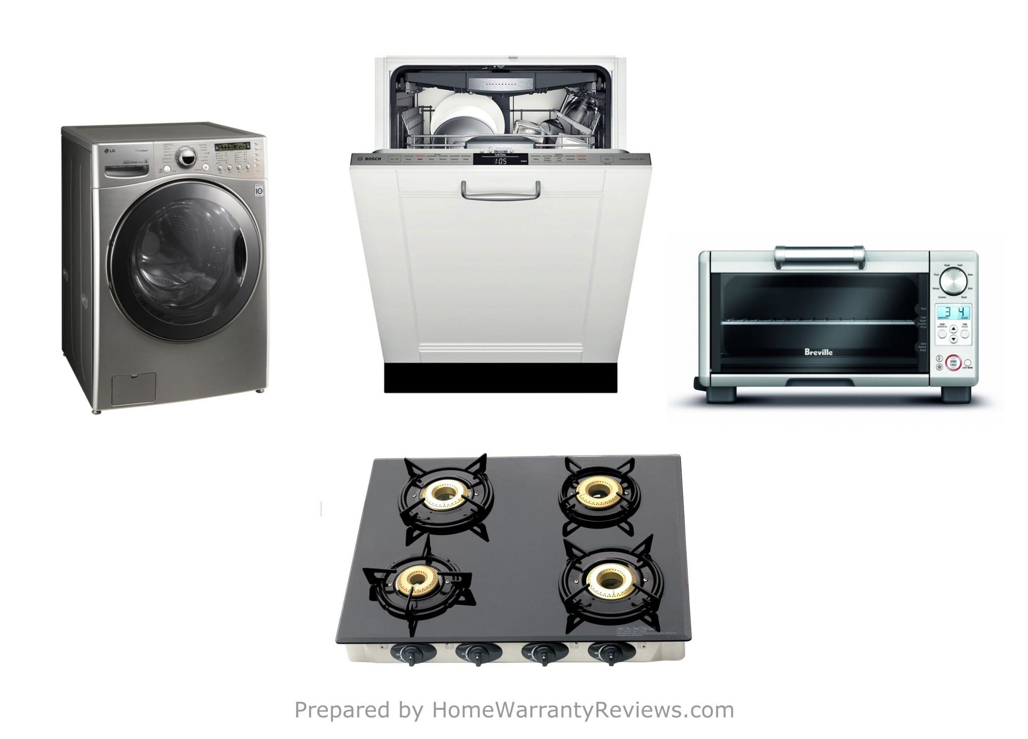 Gas Appliances That Consume Highest Energy