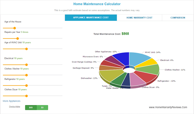 Home-Warranty-Calculator