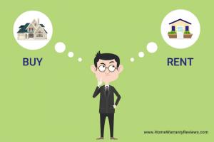 homeowner+rent+buy