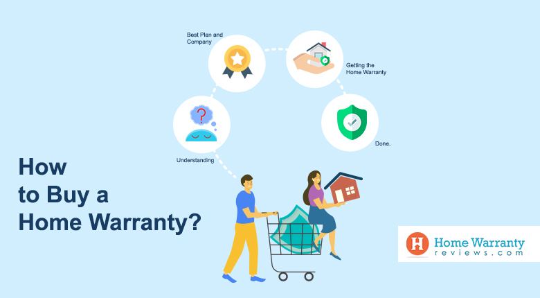 How to Buy a Home Warranty?