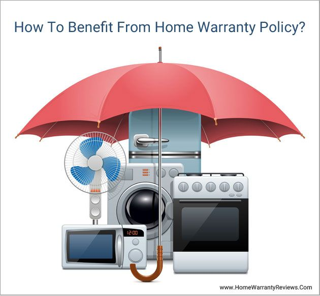 Home Warranty & how it matters?