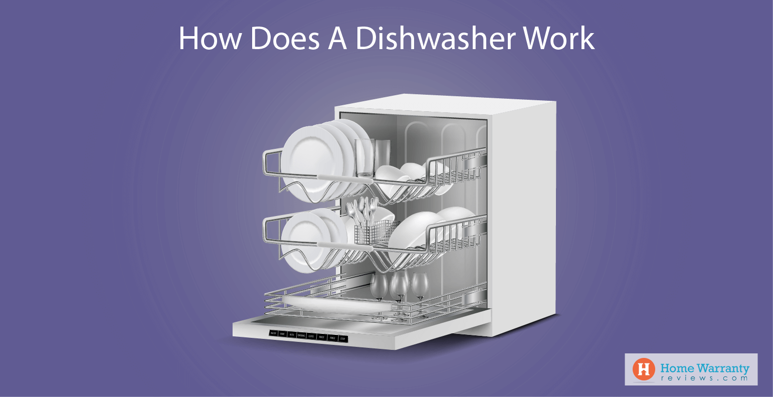 Mechanisms 101: How Does A Dishwasher Work?