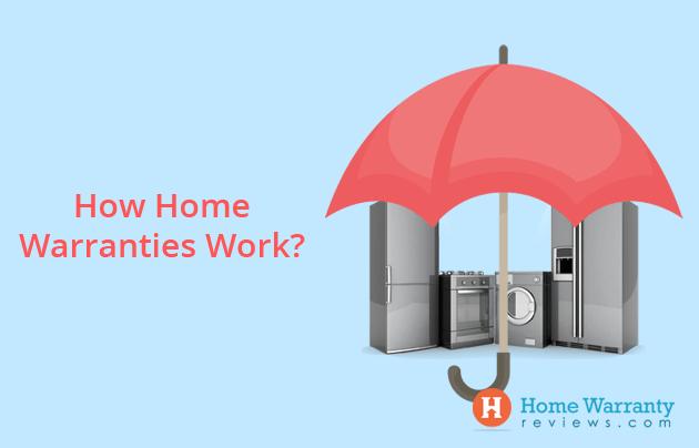 HWR Home Warranty Upgrade