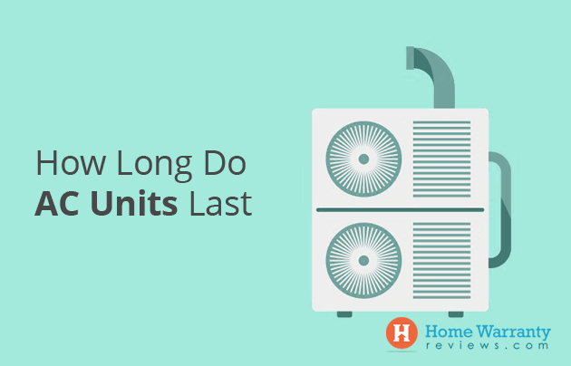 How long do AC units last