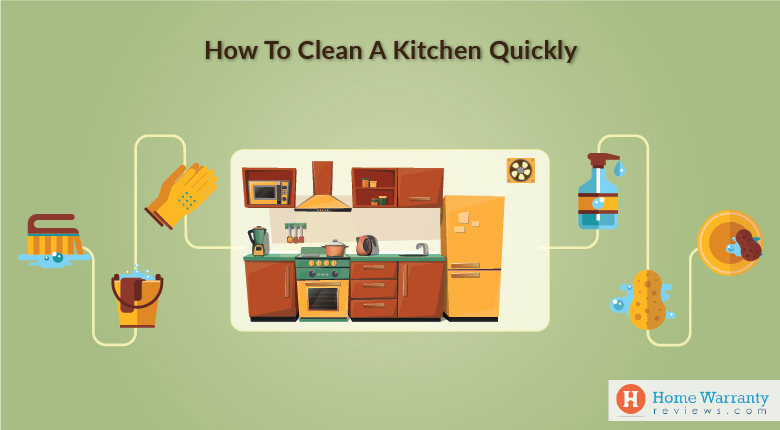 How to Clean a Kitchen Quickly
