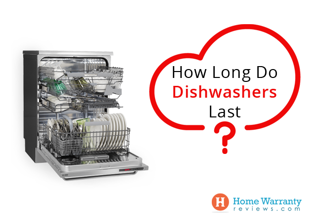 How Long Do Dishwashers Last?