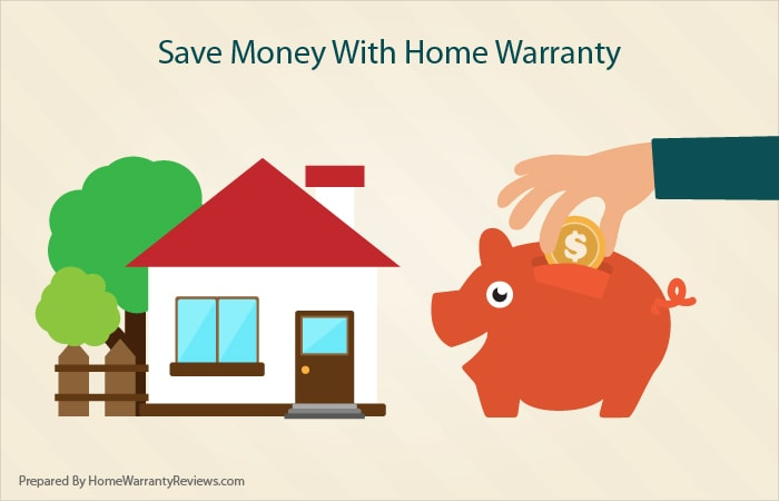 Home warranty saves money