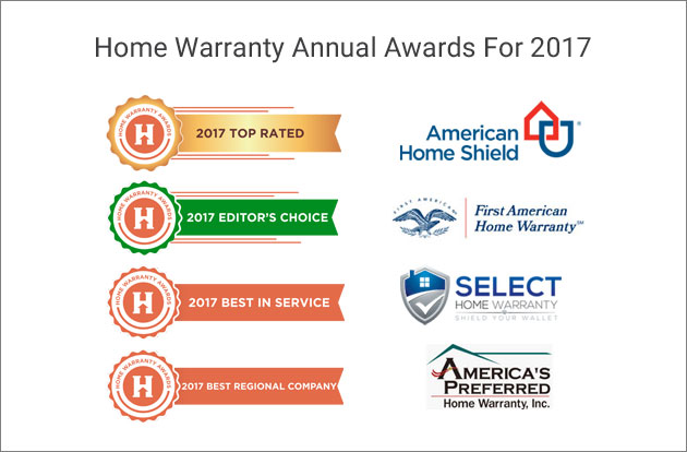 The 2017 Annual Home Warranty Awards