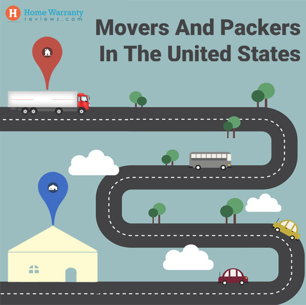 Movers and Packers in the United States for Shifting