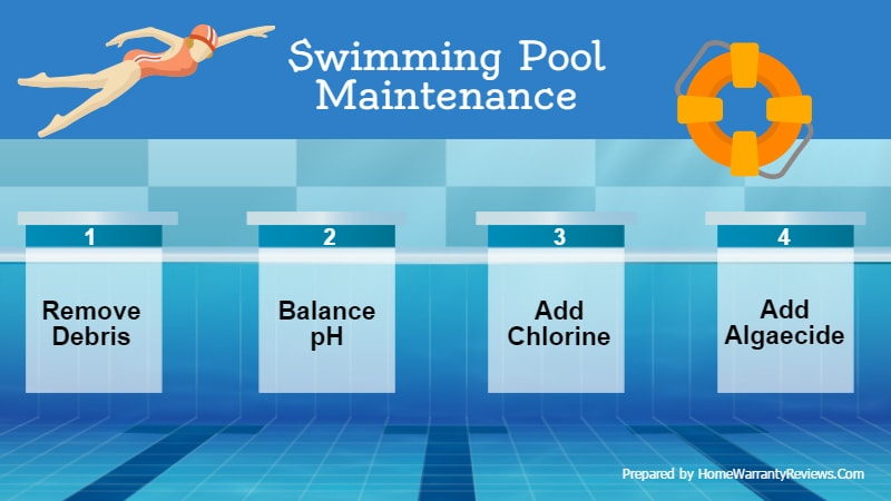 Swimming Pool Care : Easy and quick swimming pool maintenance tips