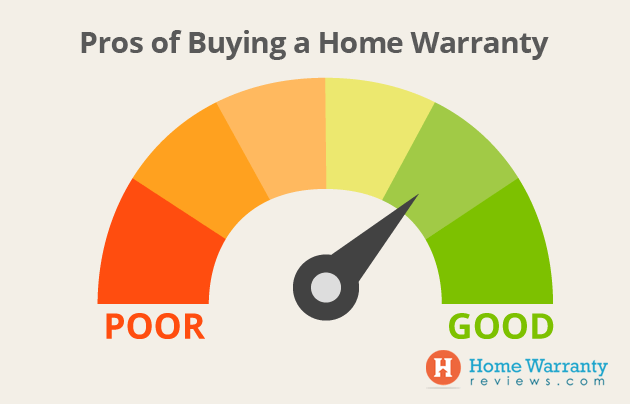 Pros of buying a home warranty