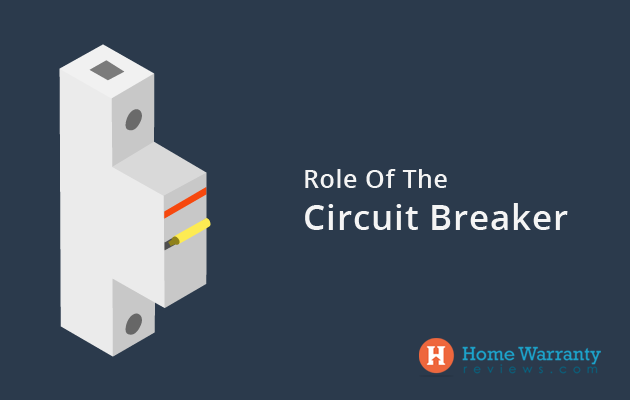 What Does a Circuit Breaker Do?