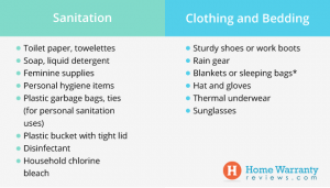 sanitation and bedding