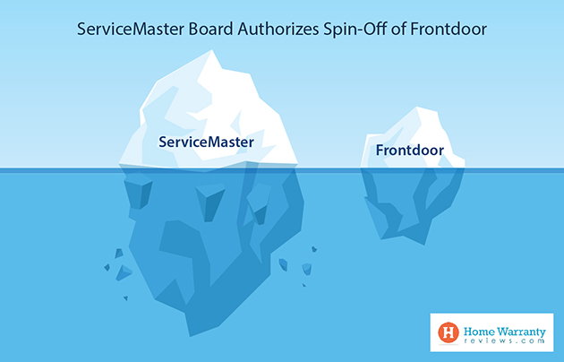 ServiceMaster Board Authorizes Spin-Off of Frontdoor