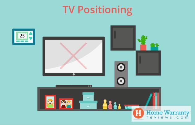 TV Positioning