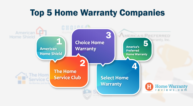 Top 5 Home Warranty Companies