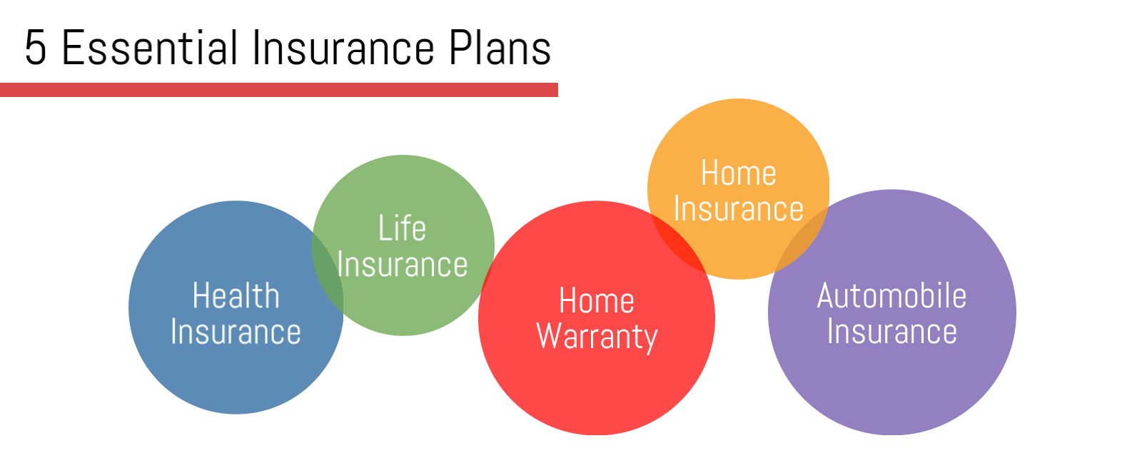five must have insurances