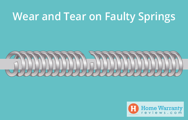 Wear and Tear on Faulty Springs