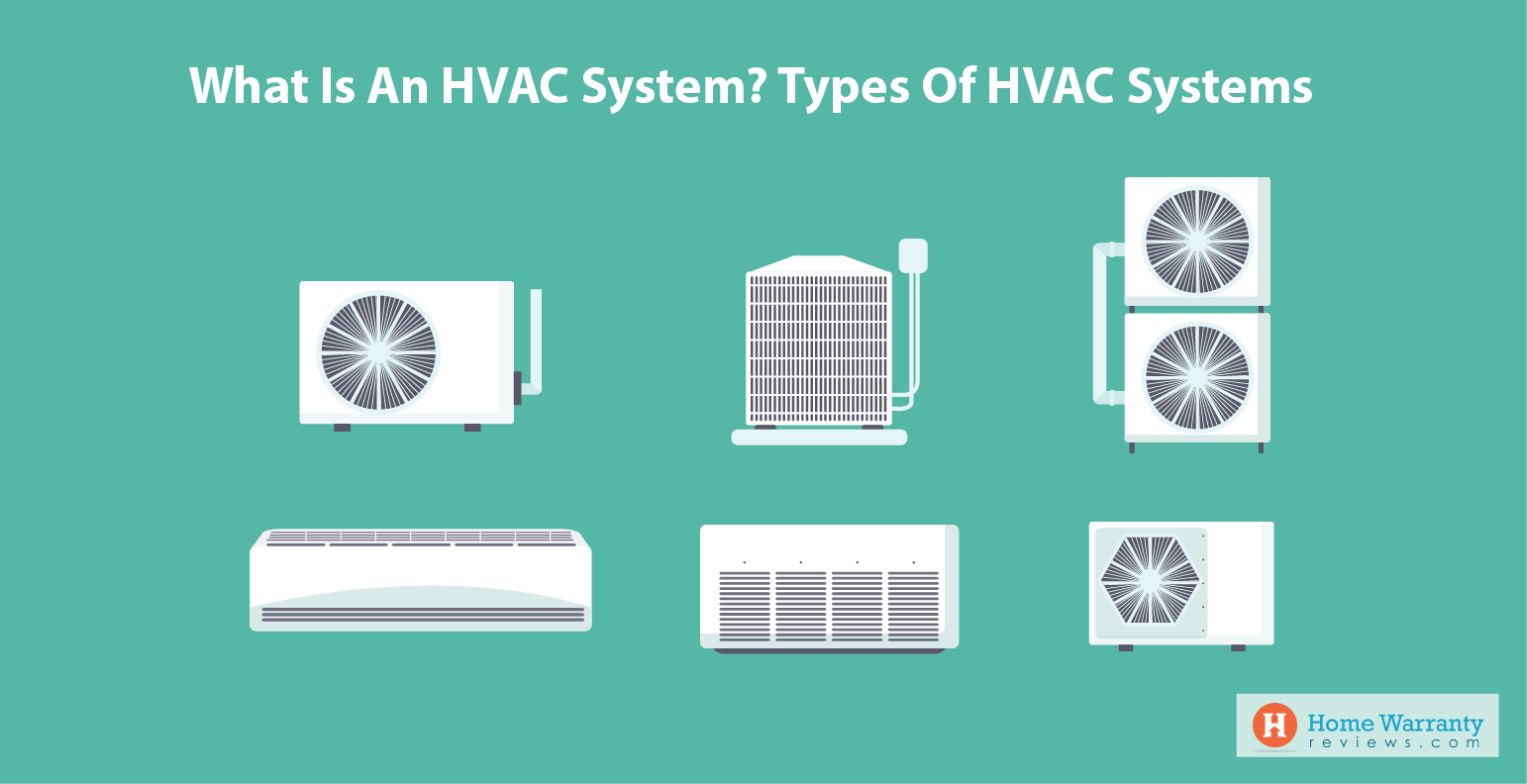 What Is An HVAC System? Types Of HVAC Systems