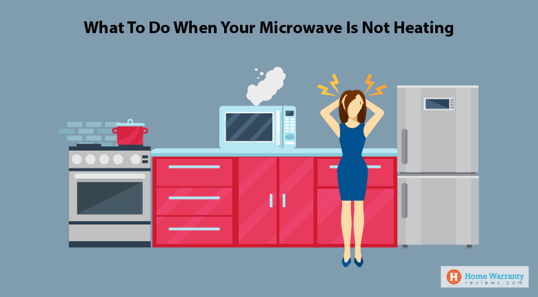 What To Do When Your Microwave Is Not Heating