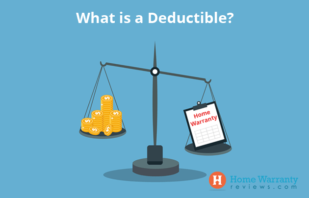 What is a Deductible