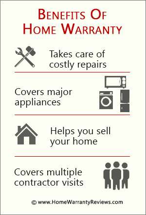Benefits of Home Warranty