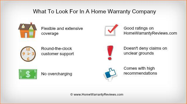 Most Reliable Home Warranty Company