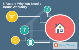 5 Factors Why You Need a Home Warranty