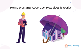 Home Warranty Coverage: How Does it Work?