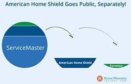 American Home Shield to Separate From ServiceMaster; Nikhil Varty to be CEO