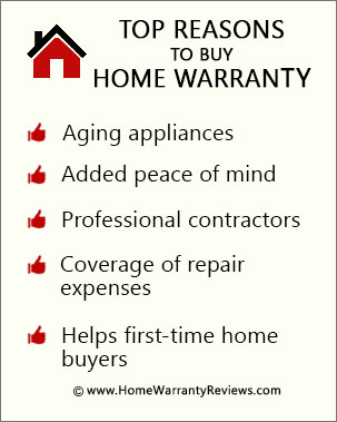 Top reasons to buy Home Warranty