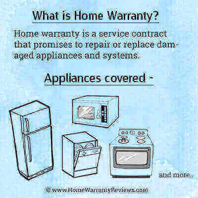Air Conditioning Unit Service Home Warranty Plans